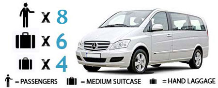 Standar Van for up to 8 people for airport transfer, daily rental with driver